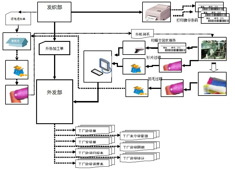 电路 电路图 电子 设计 素材 原理图 813_589